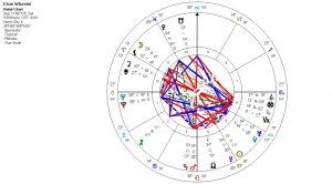 Elsie Wheeler chart